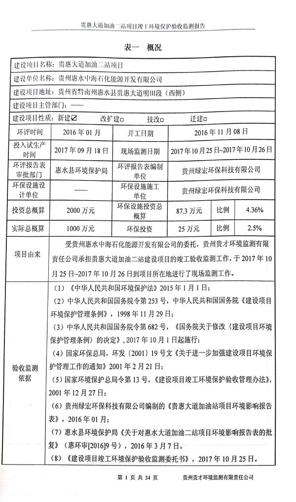 貴惠大道加油二站監測報告_5
