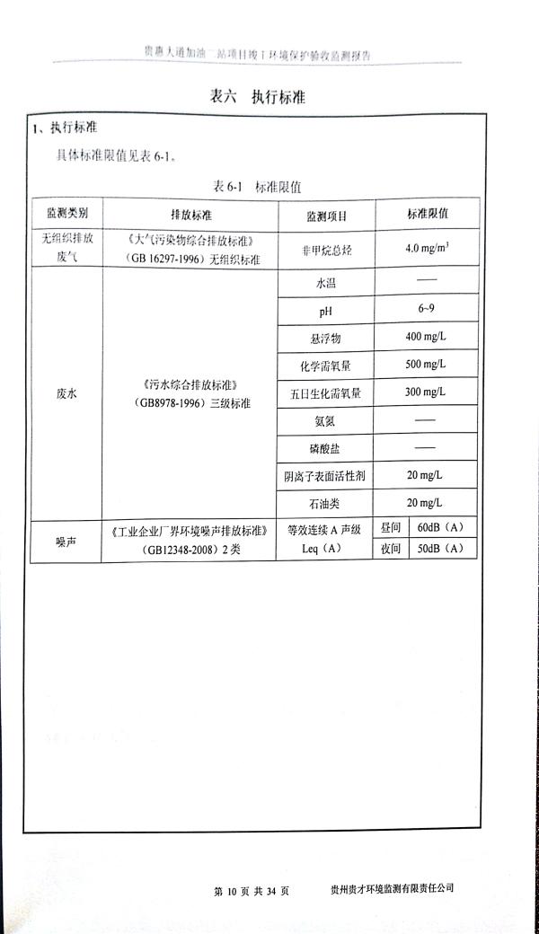 貴惠大道加油二站監測報告_14