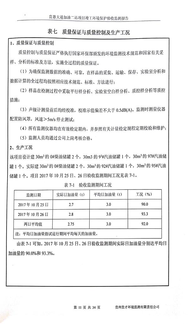 貴惠大道加油二站監測報告_15