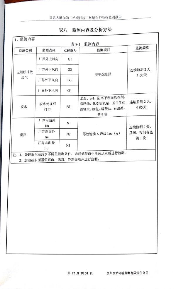 貴惠大道加油二站監測報告_16
