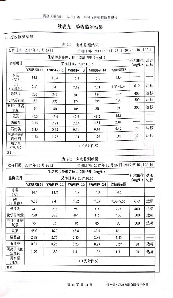 貴惠大道加油二站監測報告_19