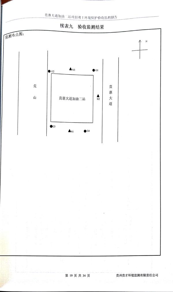 貴惠大道加油二站監測報告_23