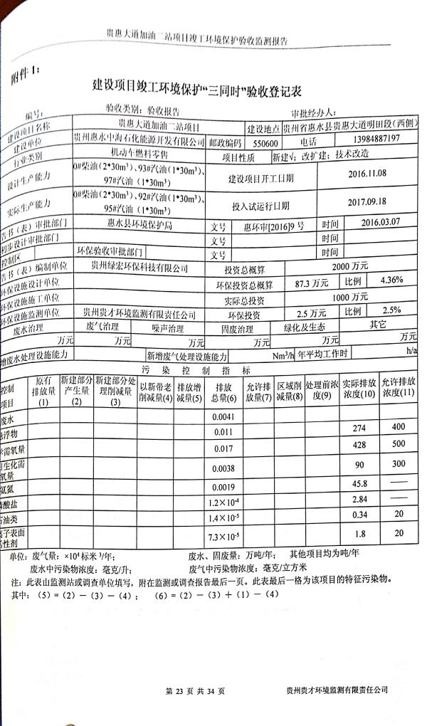 貴惠大道加油二站監測報告_27
