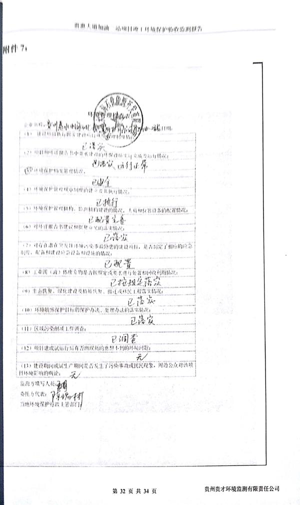 貴惠大道加油二站監測報告_36