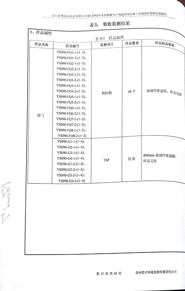 江口縣梵淨山水泥有限公司環境驗收監測報告_20