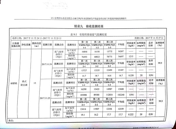 江口縣梵淨山水泥有限公司環境驗收監測報告_22