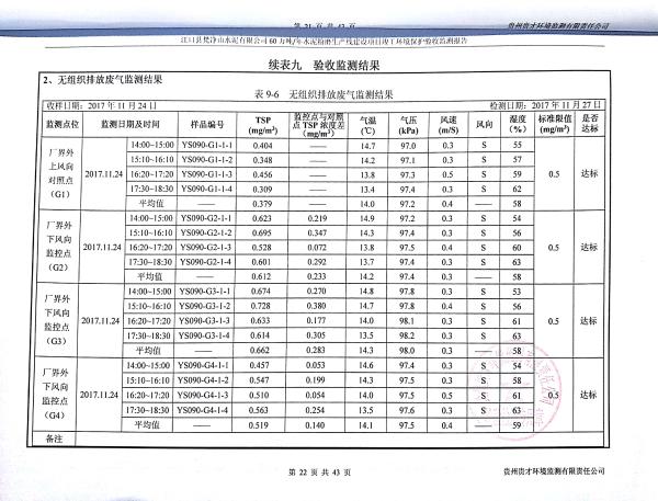 江口縣梵淨山水泥有限公司環境驗收監測報告_25