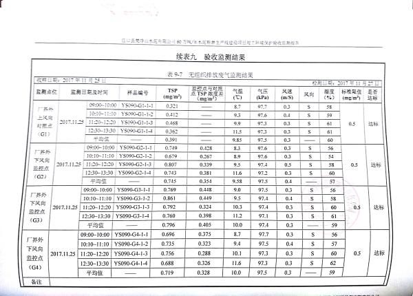 江口縣梵淨山水泥有限公司環境驗收監測報告_26