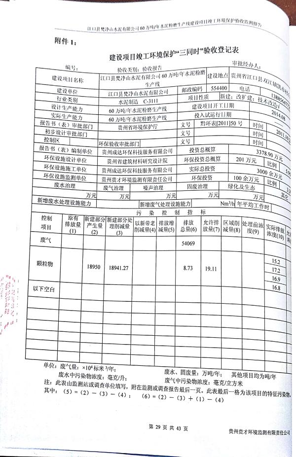 江口縣梵淨山水泥有限公司環境驗收監測報告_32