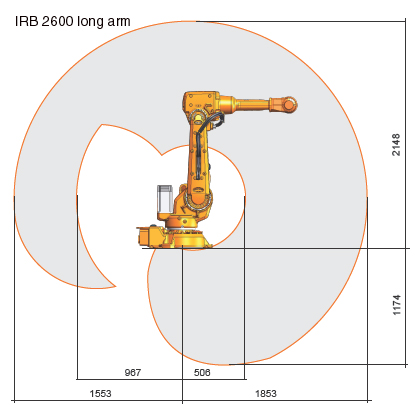 irb-2600-wr-long-arm