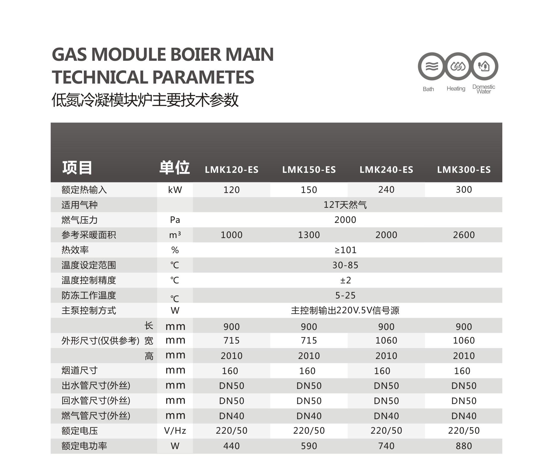 低氮冷凝模块炉参数