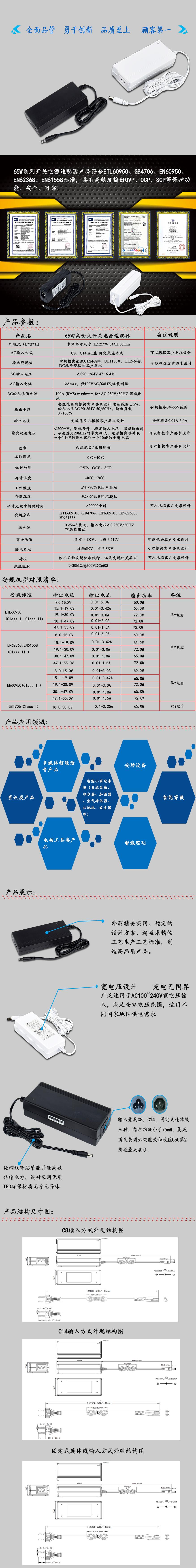 65W中文