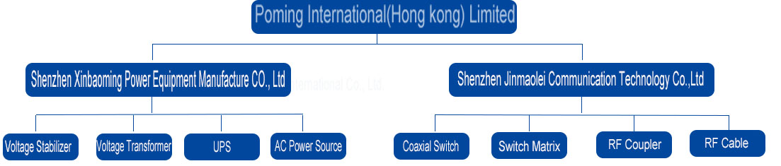 PomingInternational-HongKongLimited