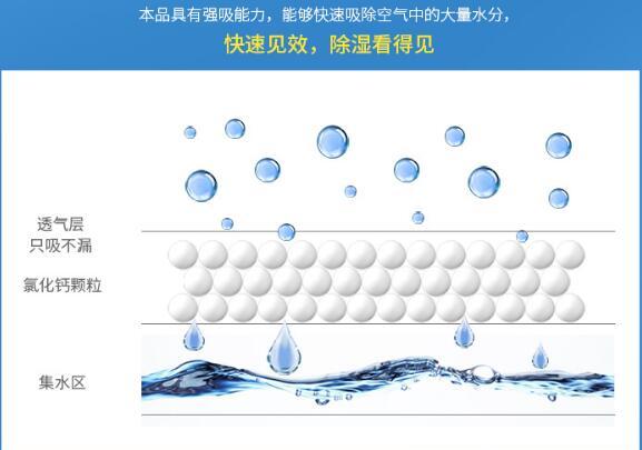 氯化钙除湿袋2