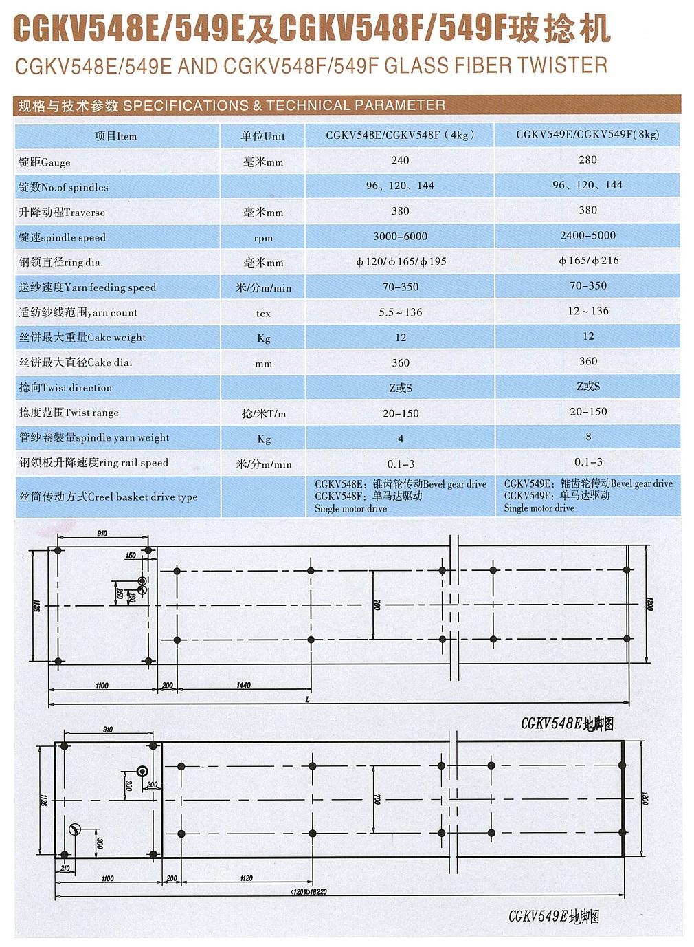 CGKV548E-549E产品详情五