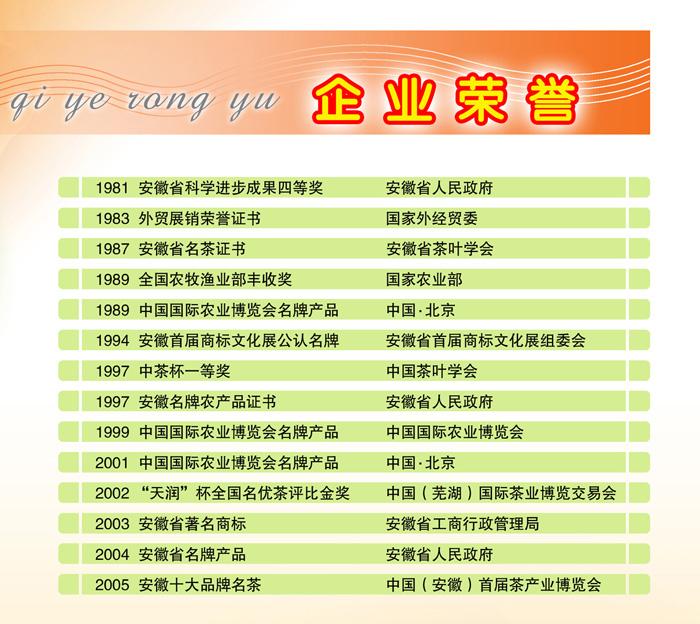 历史名茶——敬亭绿雪荣誉榜-截止2005年度