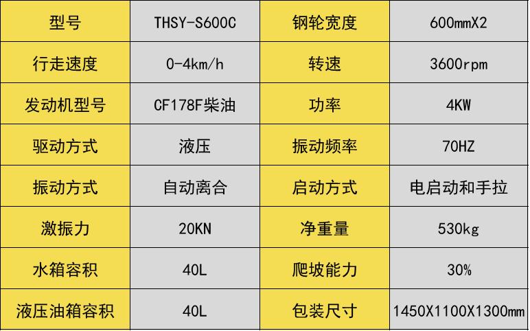 THSY-S600C