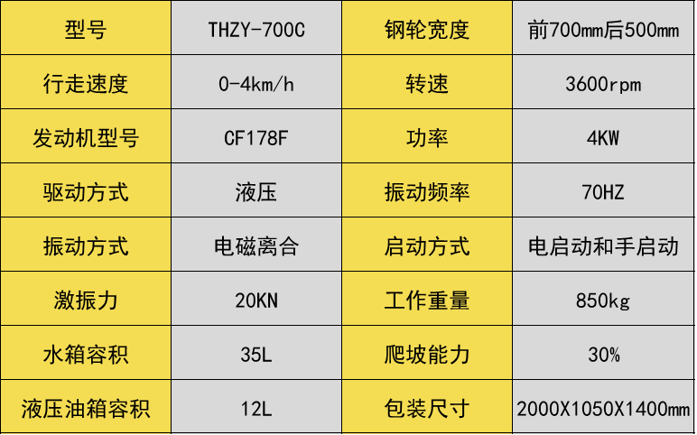 THZY-700C