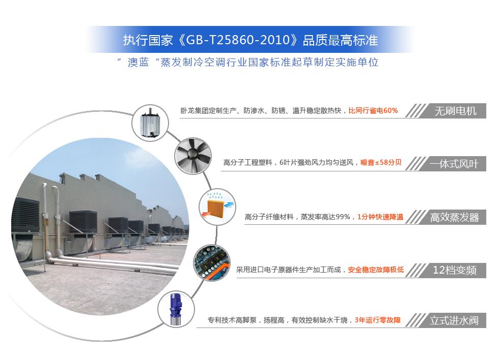 环保空调产品零配件等细节展示