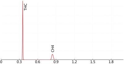 E:\SVN\Market\王雨馨\3.2 软件谱图\软件谱图\高浓度 陆钧 10.10.png高浓度 陆钧 10.10
