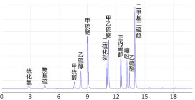 E:SVNMarket王雨馨3.2 软件谱图软件谱图3300-02 RSCs Analyzer.png3300-02 RSCs Analyzer