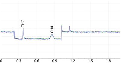 E:SVNMarket王雨馨3.2 软件谱图软件谱图24-0.3ppm CH42.png24-0.3ppm CH42