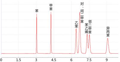 E:SVNMarket王雨馨3.2 软件谱图软件谱图06 第二通道.png06 第二通道