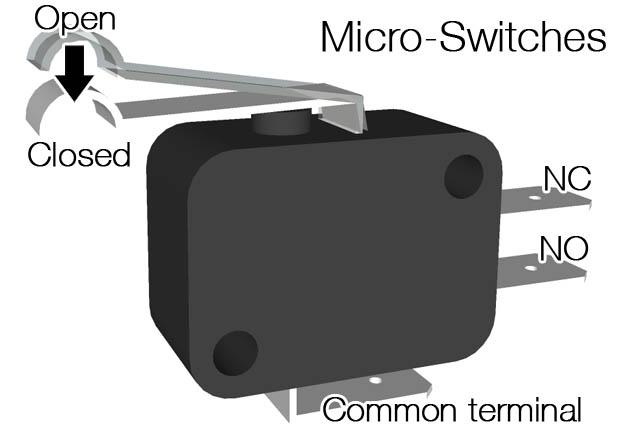 limit-switch