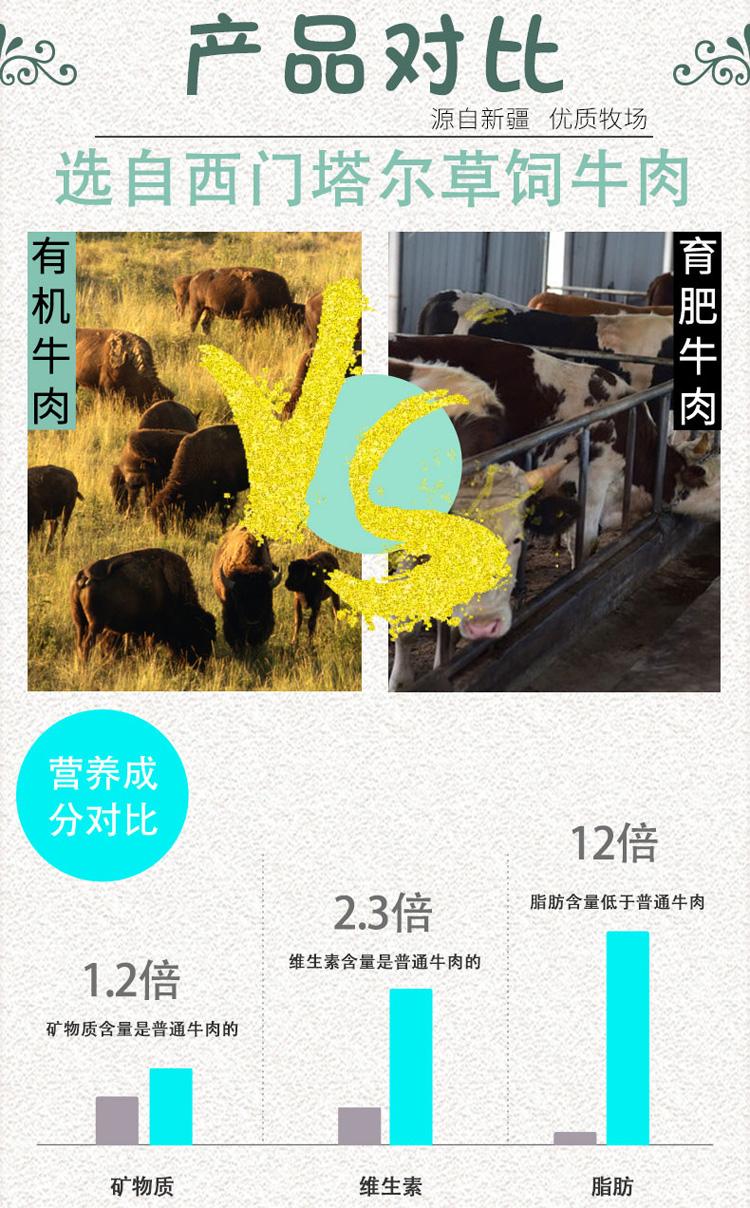 新疆西门塔尔牛牛腩块-新疆西门塔尔牛牛腩块_07