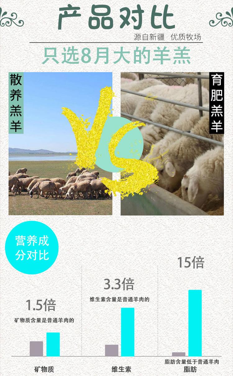 新疆羔羊羊肉卷-新疆羔羊羊肉卷_07