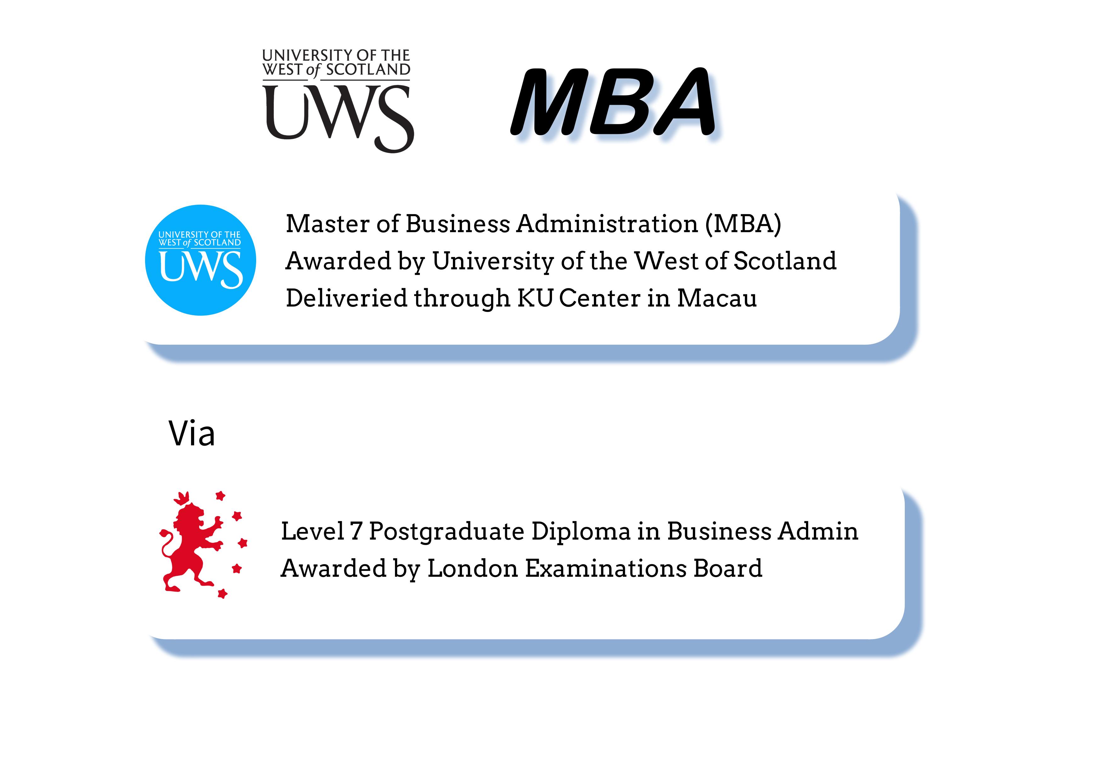上海MBA_在职MBA_免联考MBA_国际MBA_英国MBA_西苏格兰大学MBA_美国北爱荷华大学MBA