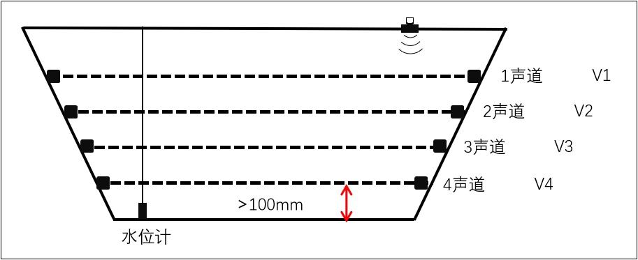 平面示意图2