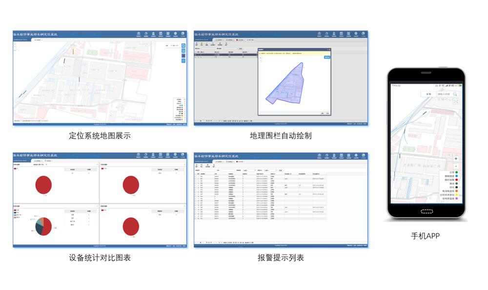 定位系统平台