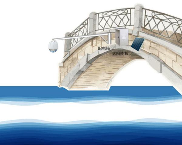 桥梁安装示意图