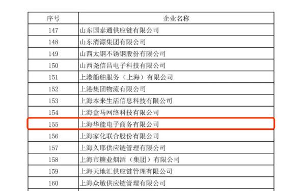 """全国公映链创新与应用试点中期评估揭晓,上海华能电商公司获评""""优""""2"""