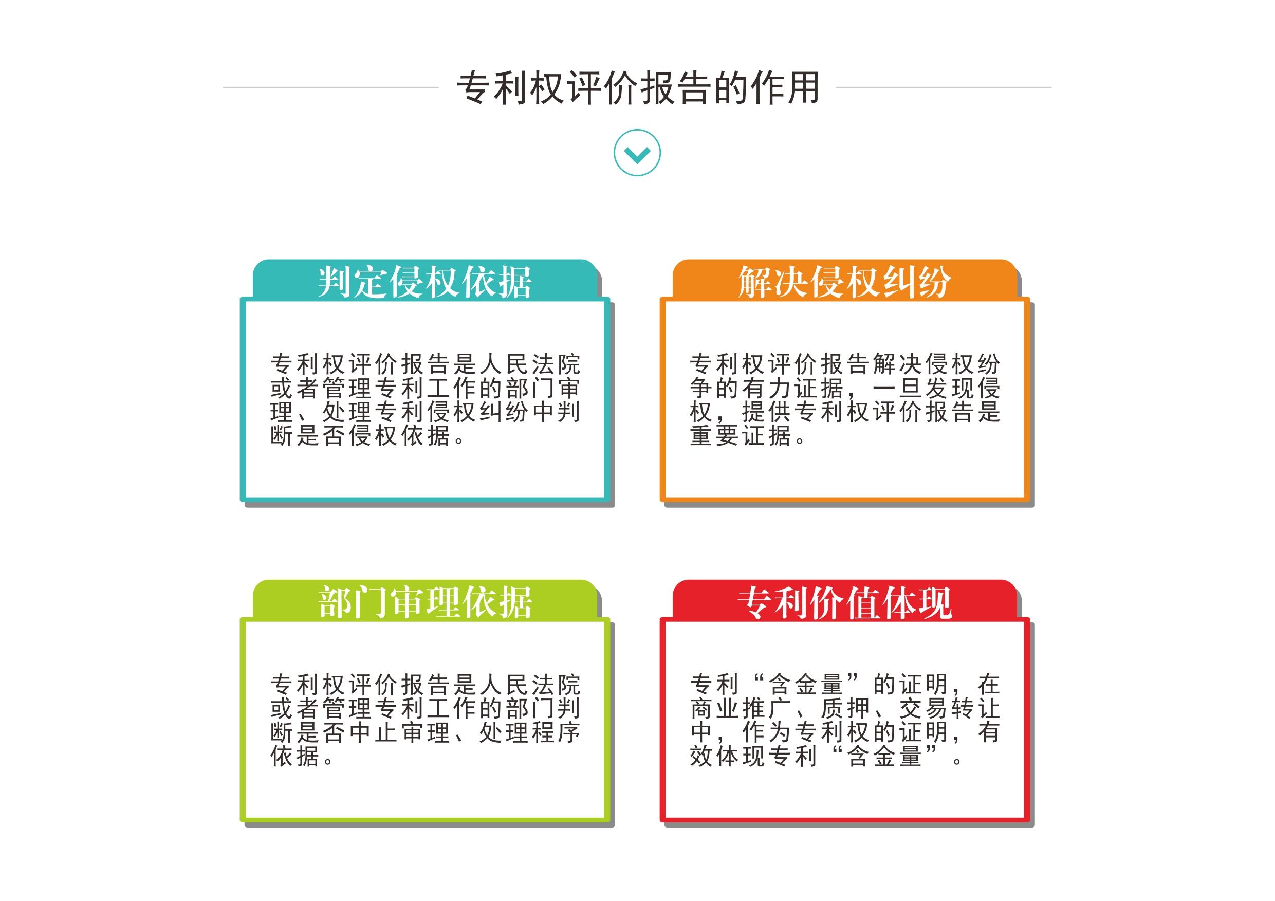 澄海专利权评价报告服务