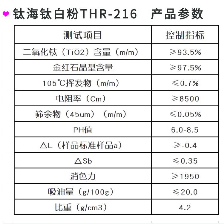 钛海钛白粉216-7