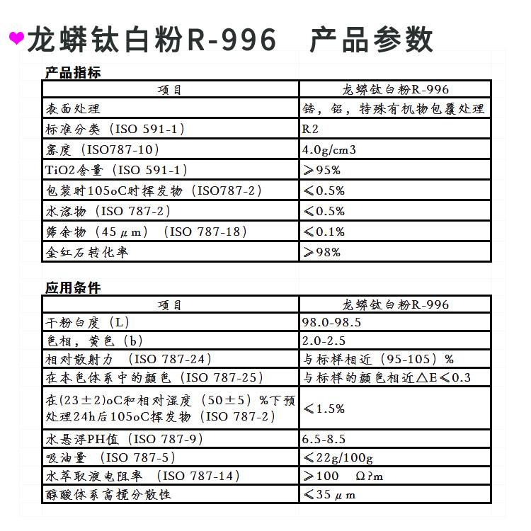 龙蟒钛白粉996-6