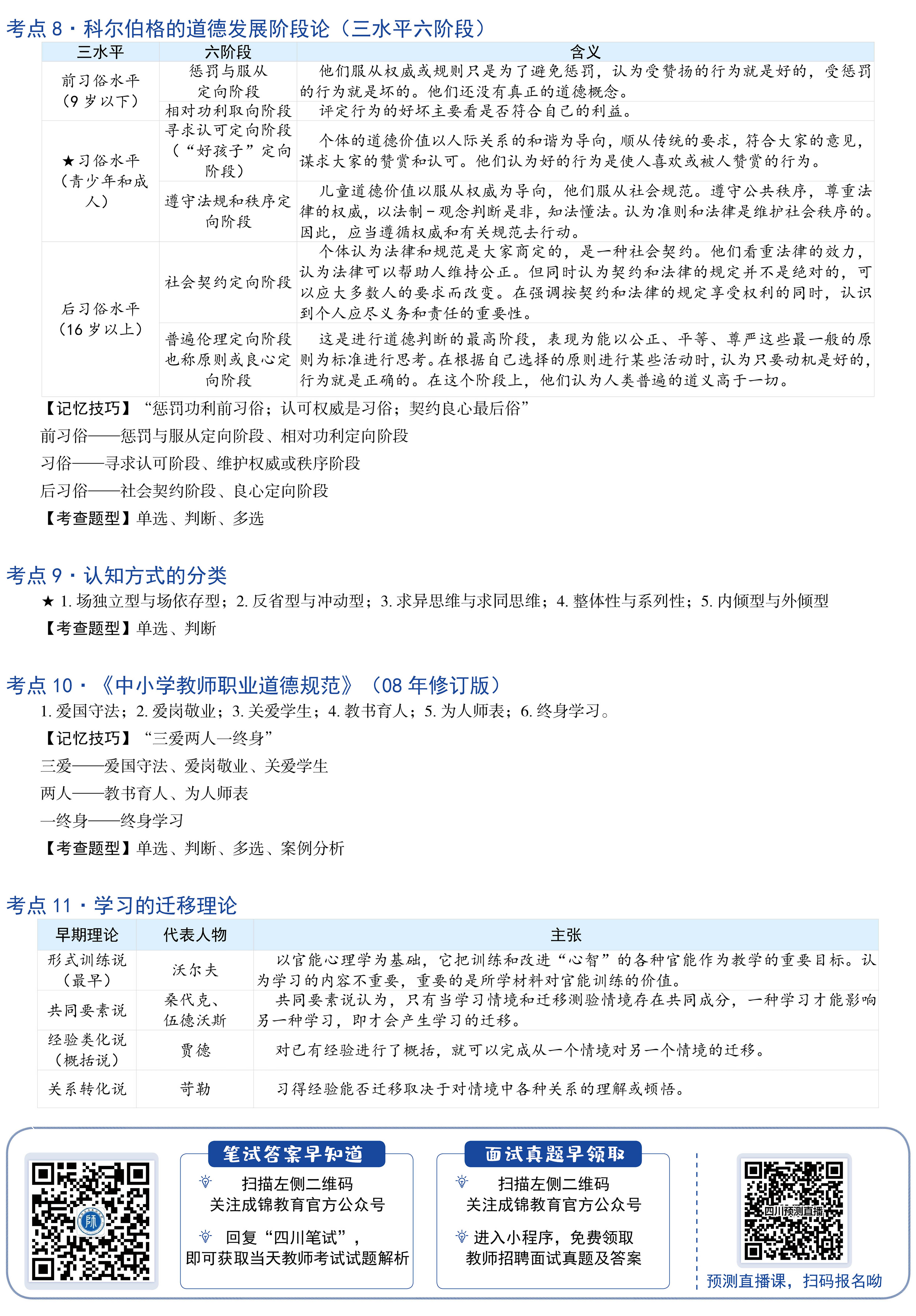 四川省人事考试网登录_pc端1.3-修改