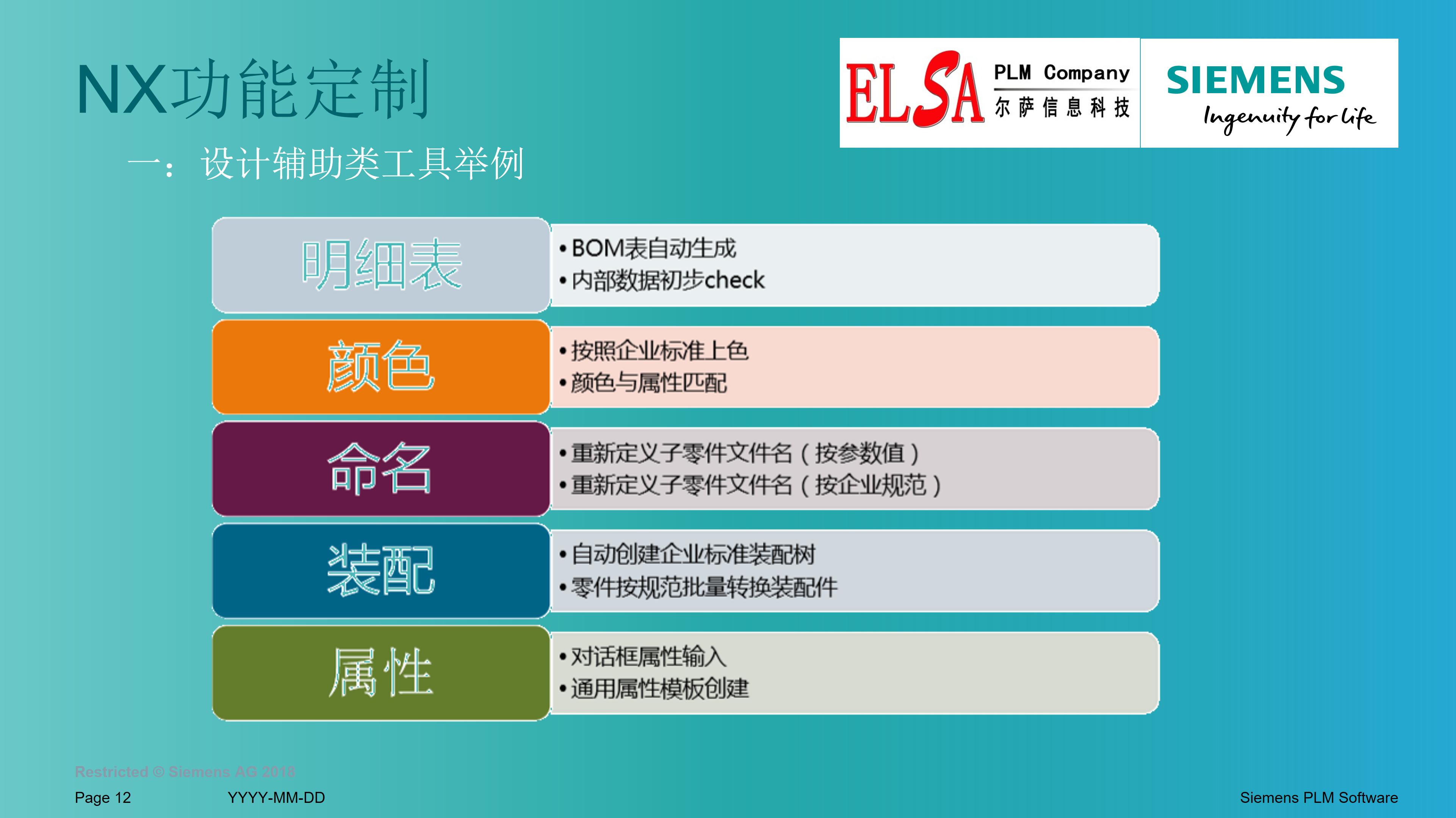 上海尔萨信息科技有限公司-技术业务介绍-上海尔萨信息科技有限公司-技术业务介绍_12