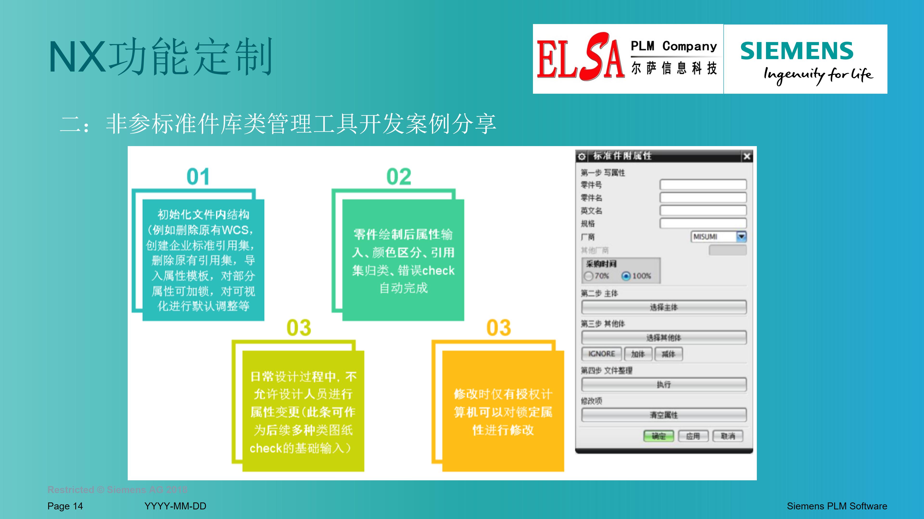 上海尔萨信息科技有限公司-技术业务介绍-上海尔萨信息科技有限公司-技术业务介绍_14