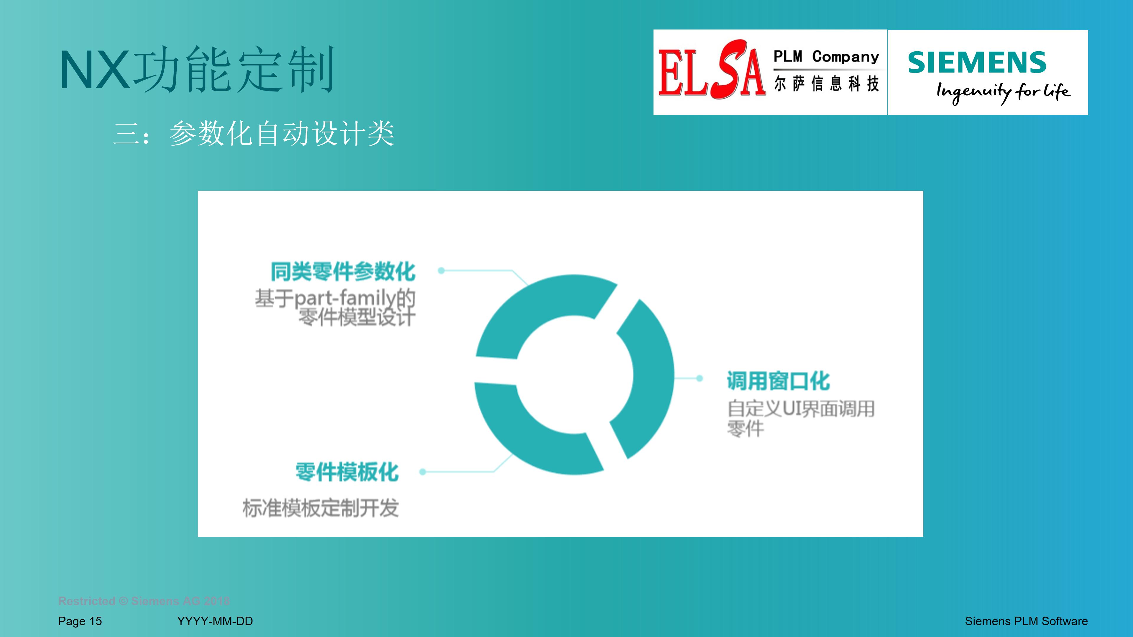 上海尔萨信息科技有限公司-技术业务介绍-上海尔萨信息科技有限公司-技术业务介绍_15