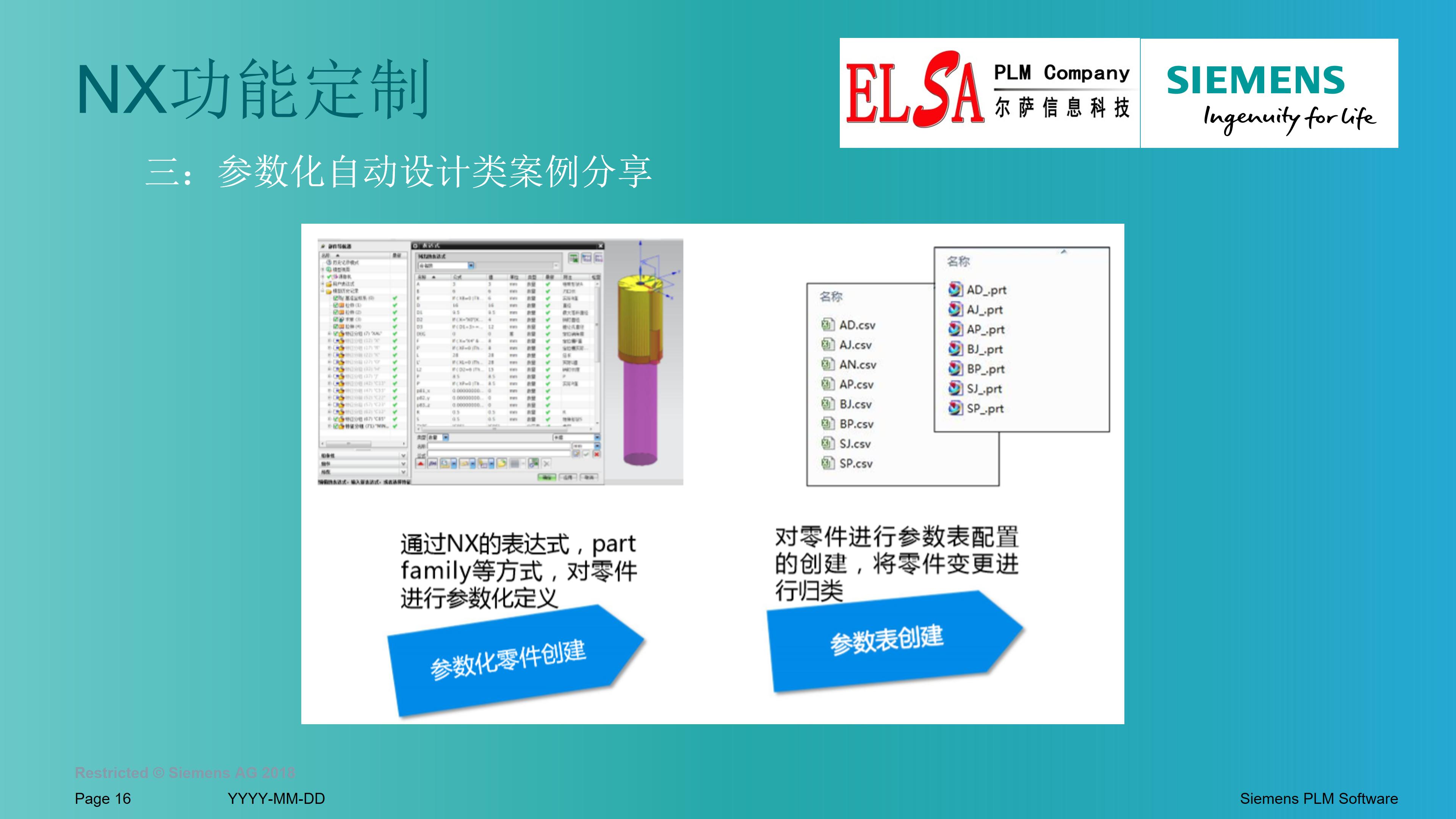 上海尔萨信息科技有限公司-技术业务介绍-上海尔萨信息科技有限公司-技术业务介绍_16