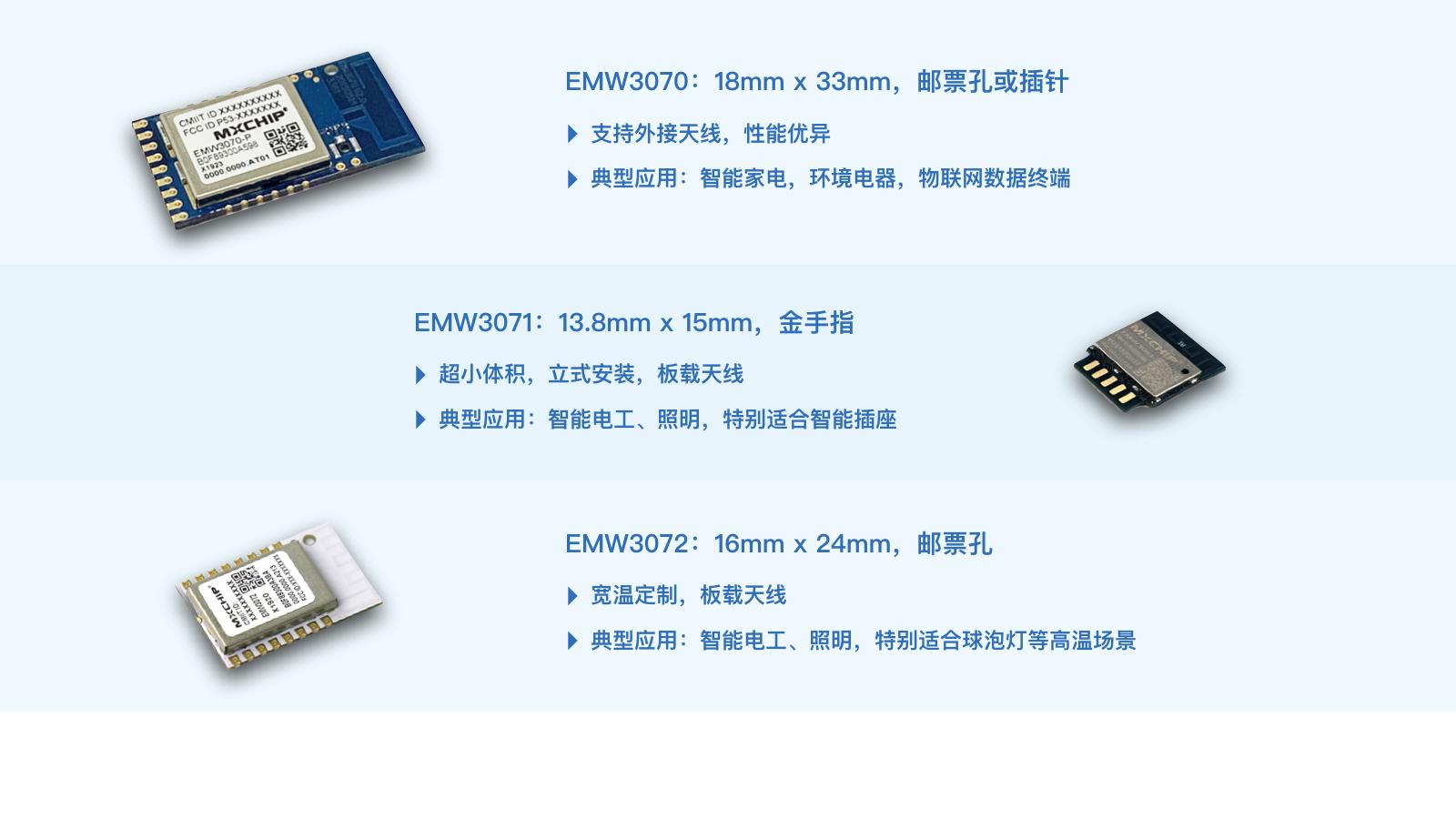 EMW307x_detail.001