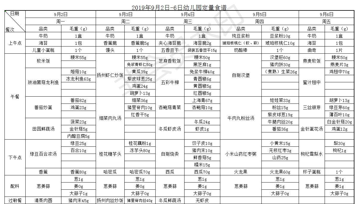 9.2-9.12食谱【幼儿】_副本