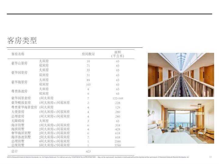 石梅湾威斯汀酒店介绍PPt_15