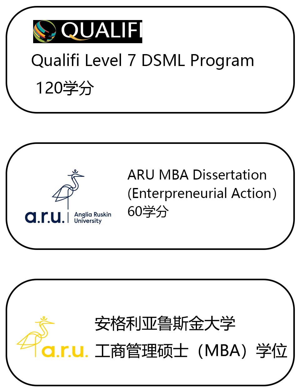 上海MBA_在职MBA_免联考MBA_国际MBA_美国MBA_美国北爱荷华大学MBA_中外合作办学MBA