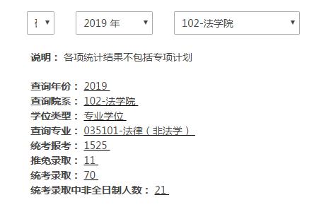 四川大学法硕录比非法学2019