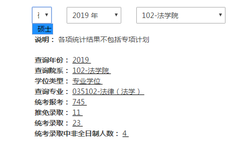 四川大学法学2019录比