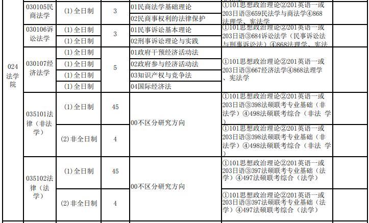 2020天津师范招生人数2
